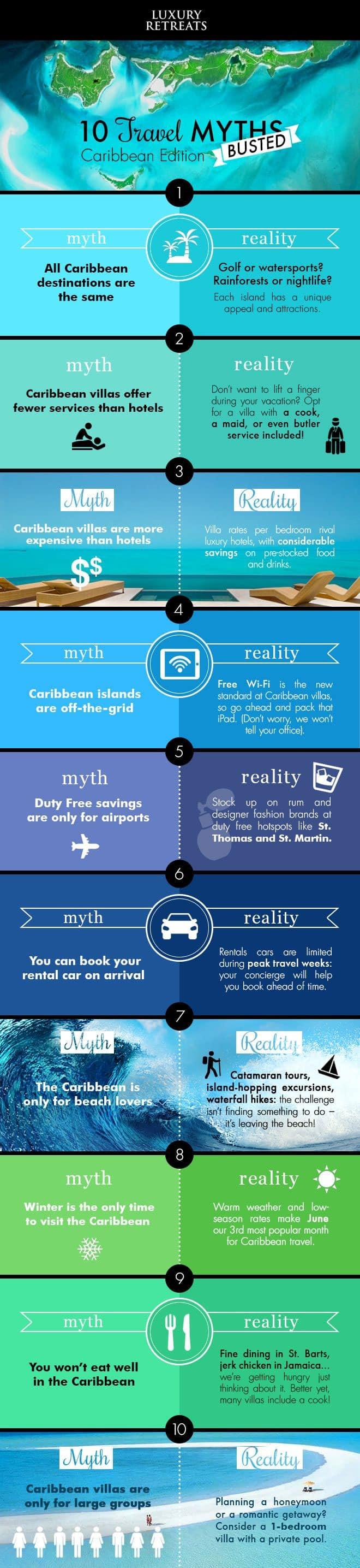 Caribbean Villa Rentals infographic