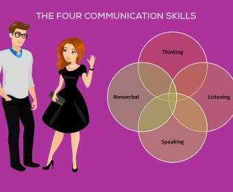 From Good to Great: Study Shows Communication is Crucial for CEOs