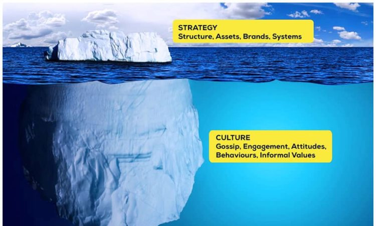 Iceberg - Strategy + Culture