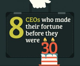Success Has No Age Limit: Eight CEOs Who Made Their Fortune Before 30