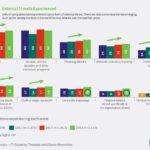 Improving Application Management: 4 Critical Components