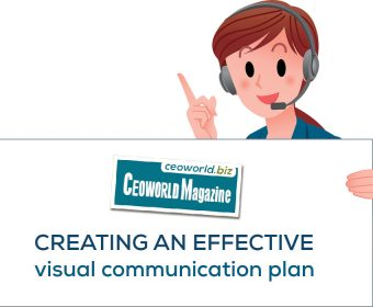 How to Use Visual Communications to Help Your Business Grow
