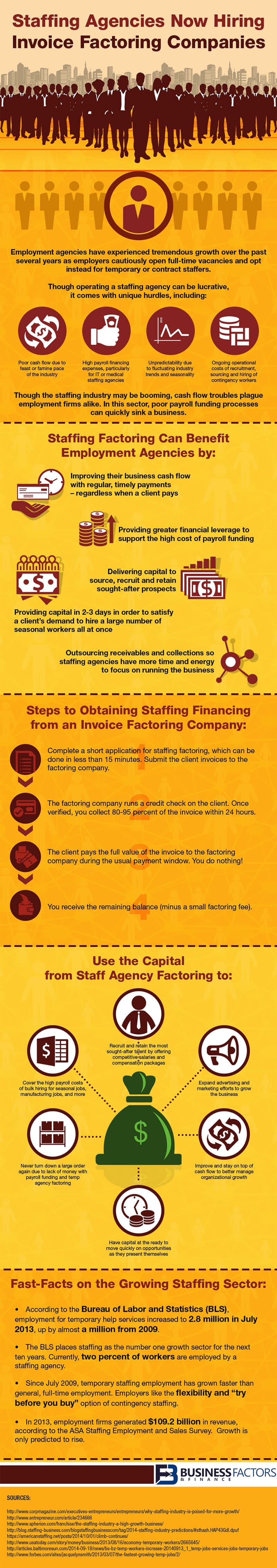 nfographic explains how staffing agencies are using factoring for reliable and steady cash flow to cover the many costs related to employment firms