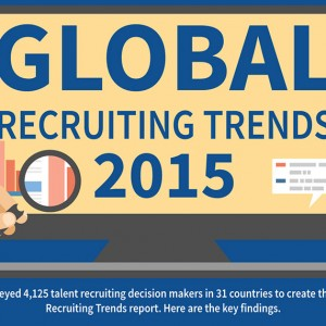 Infographic: 2015 Global Recruiting Trends
