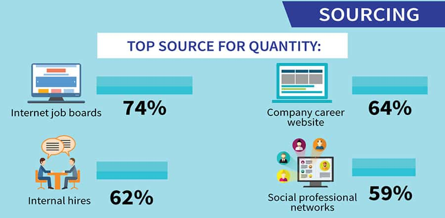 2015-Global-Recruiting-Trends-3