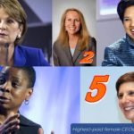 The top 15 highest-paid female chief executives in America in 2014: Women CEOs