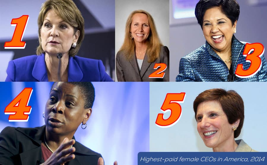 Highest-paid female CEOs in America in 2014