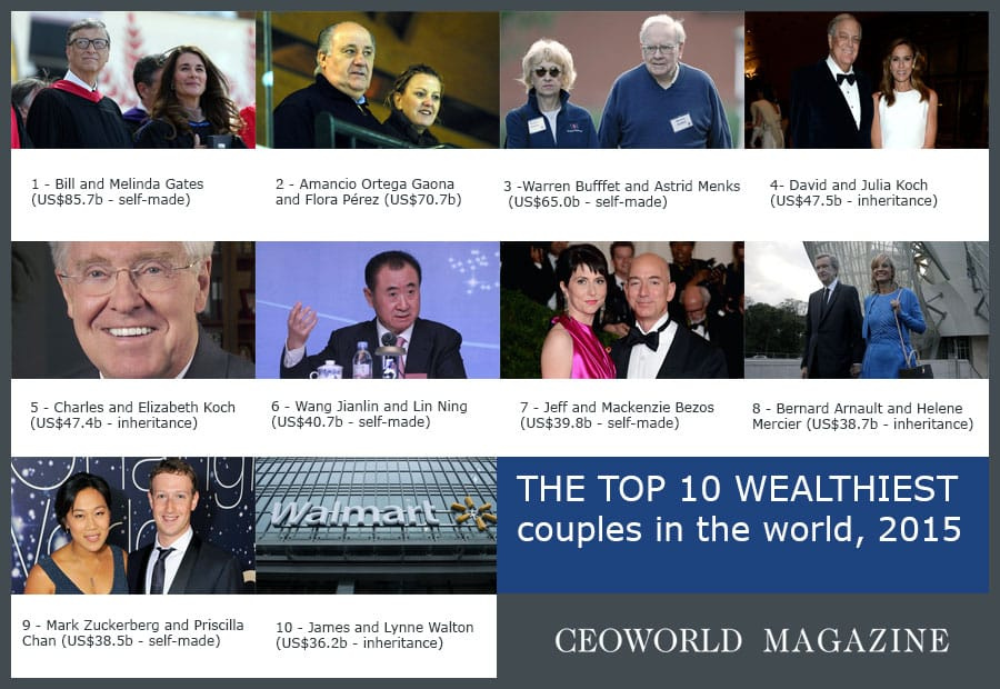 10 wealthiest Couples In The World for 2015