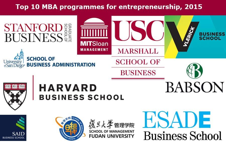 Top 10 MBA programmes for entrepreneurship, 2015