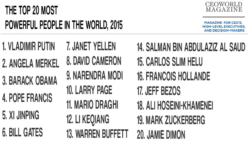 The top 20 most powerful people in the world, 2015