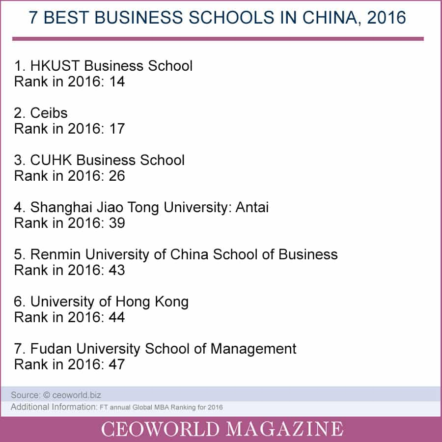 Infographic 7 best business schools in China for 2016