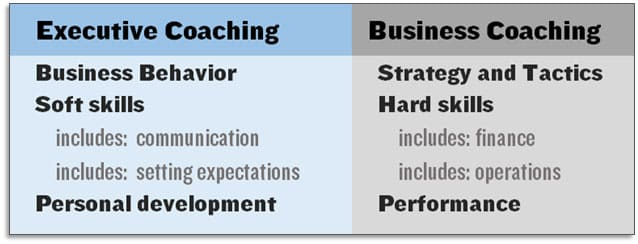 executive coaching and business coaching