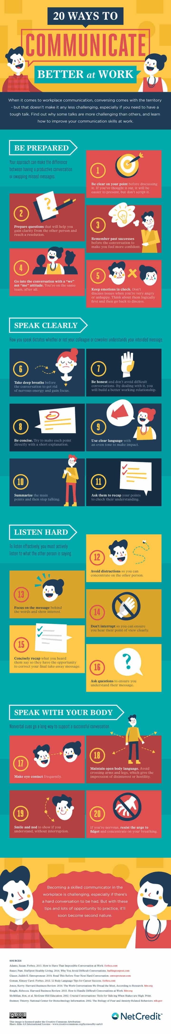 Tips for Effective Workplace Communication Infographic