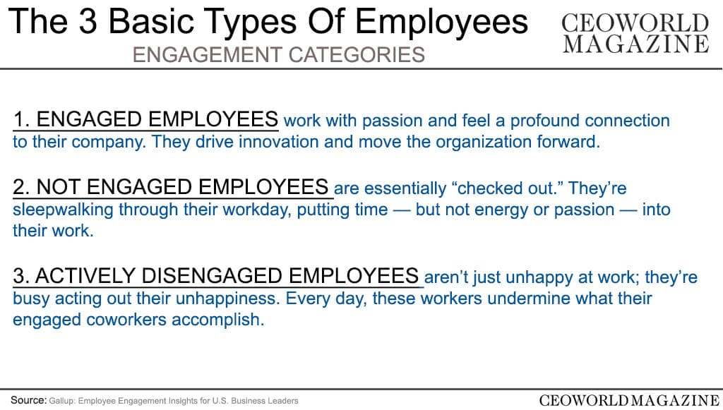 ENGAGEMENT CATEGORIES The 3 Basic Types Of Employees