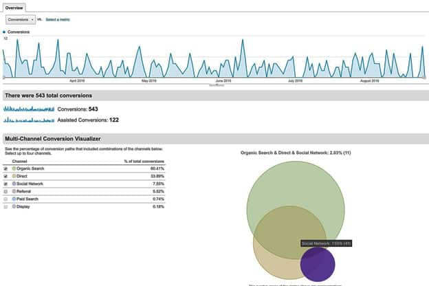 Google-Analytics Steps
