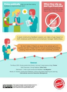 Tips 8: How to give constructive feedback to your employees