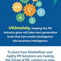 How tech-driven media intelligence will fuel the future of PR