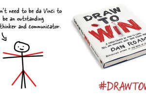 Revealed: Leader, Draw Your Vision