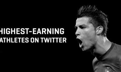 Highest Earning Athletes On Twitter