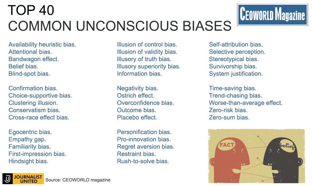 Negativity Bias Examples Choice Image Diagram Writing