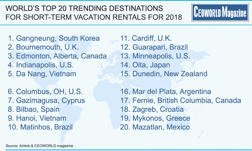 Here are the world 39 s top 20 trending destinations for for Top 20 vacation destinations