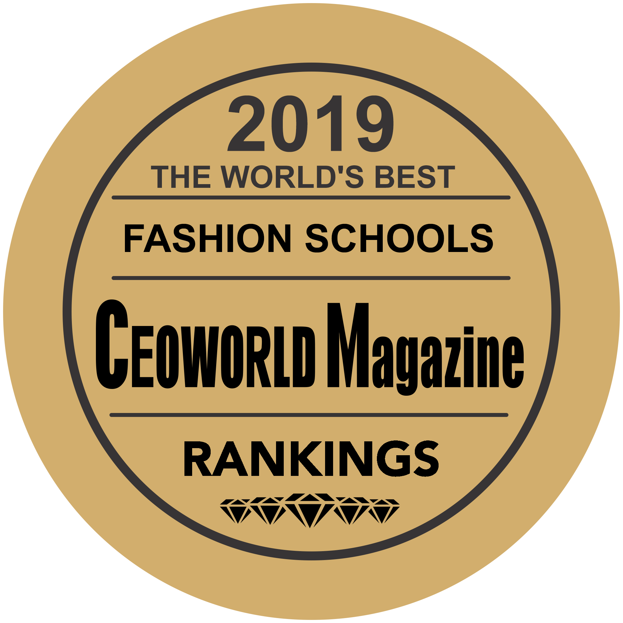 Best Fashion Schools In The World For 2019 | CEOWORLD magazine