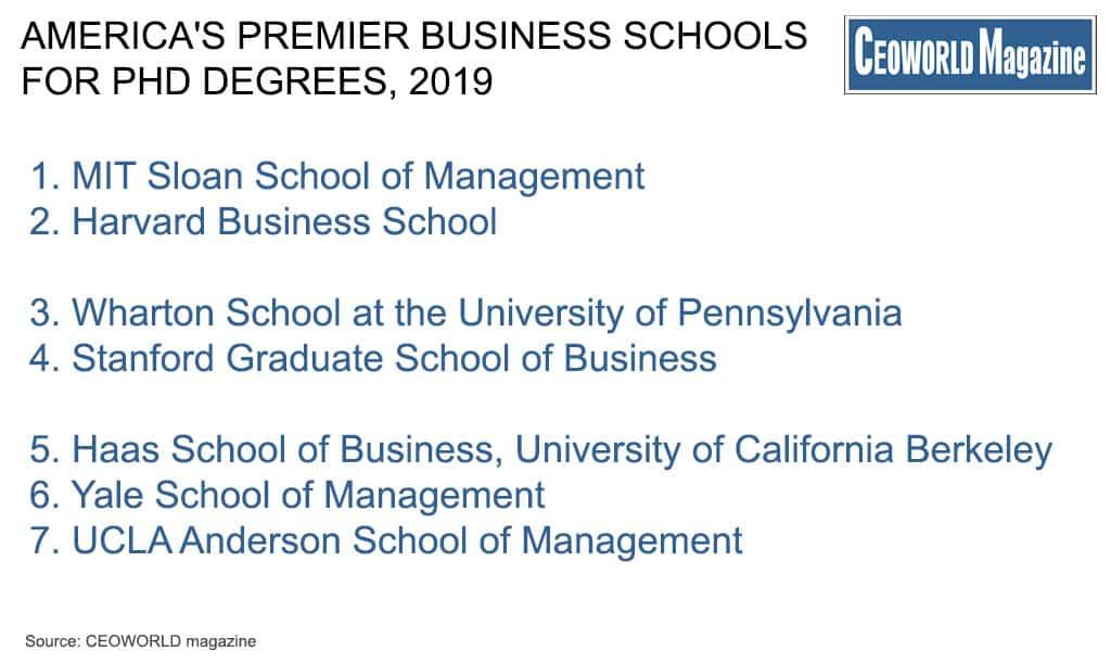 America's Premier Business Schools For PhD Degrees, 2019 | CEOWORLD