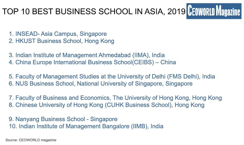 Top 10 best business school in Asia for 2019