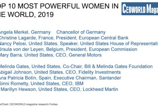 Top 10 most powerful women in the world, 2019